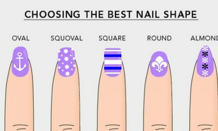 Choosing the best Nail Design
